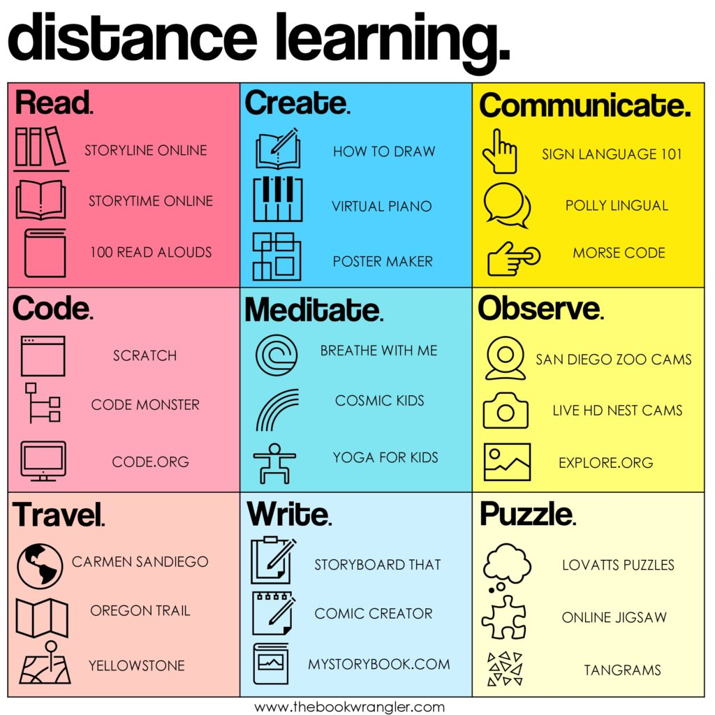 Distance Learning Menu The Book Wrangler